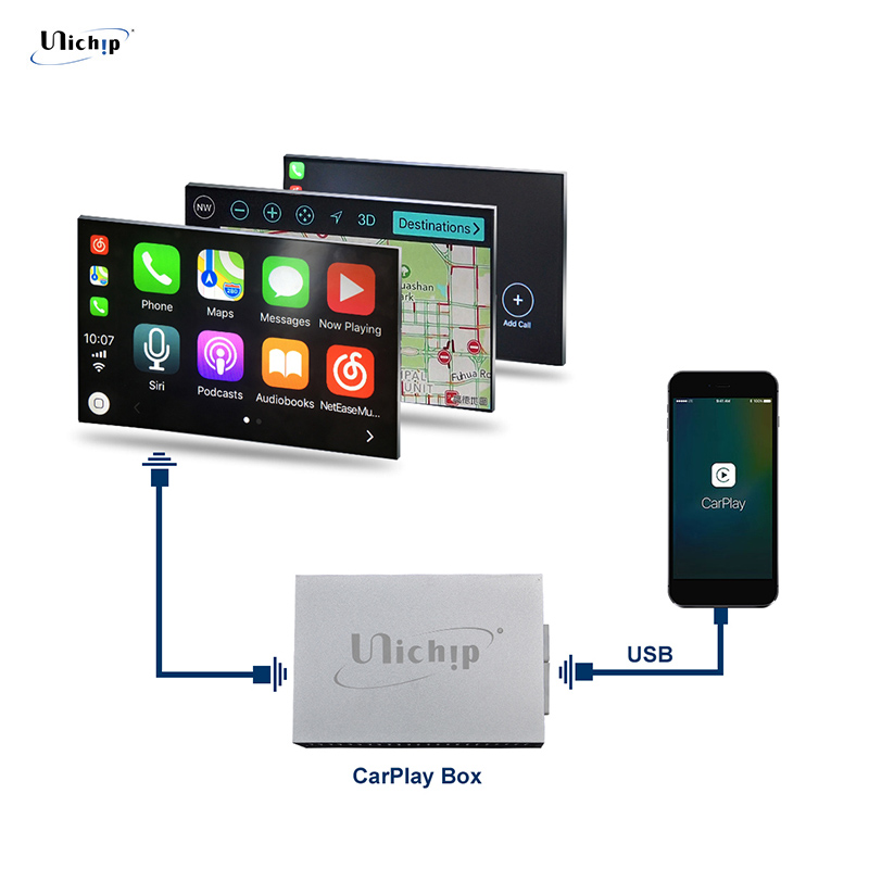 מערכת CarPlay Unichip Smart Box עבור מרצדס C GLC W205 CarPlay W176