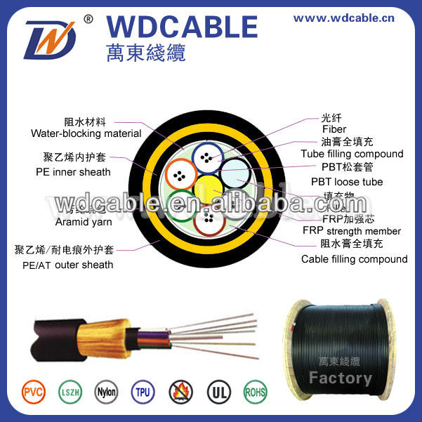 factory price ADSS outdoor optical fiber cable G652D fiber