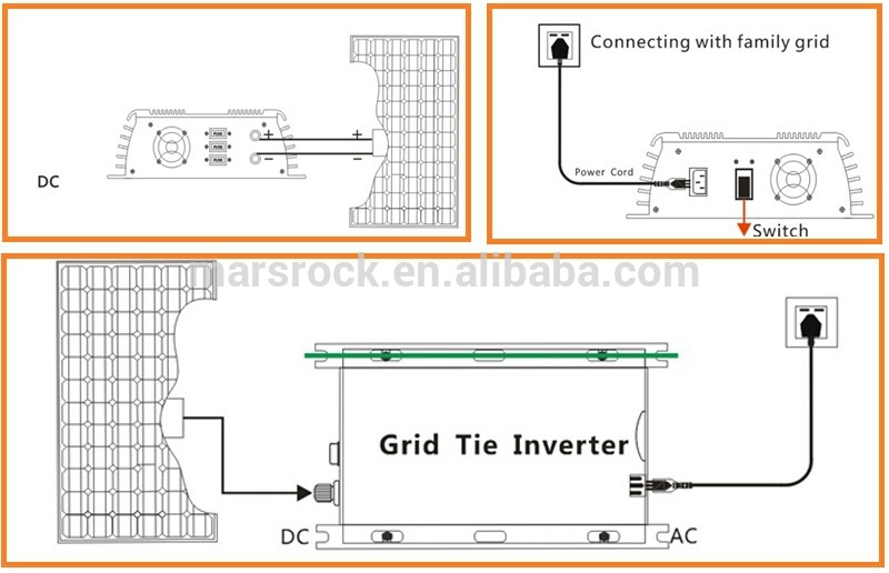 wiring diagram for solar panel to grid
