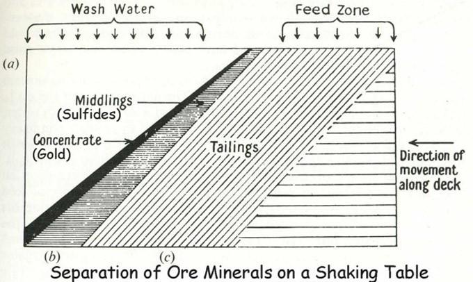minerals specific gravity table pdf