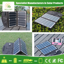 Hot sale 5v 13w solar panels latest news