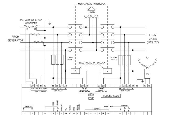 Generator Automatic Mains Failure Panel Ats Controller Buy - Wiring diagram panel ats