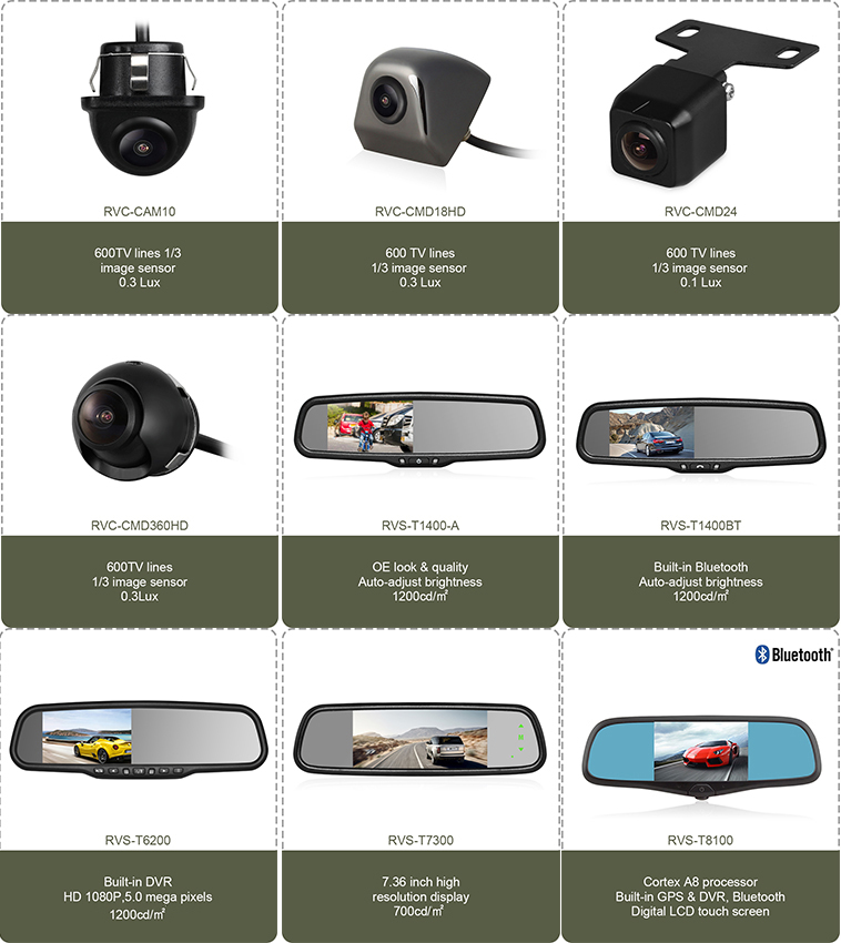 Auto-adjust Brightness OEM Car Dash Cam Rear View Mirror Camera