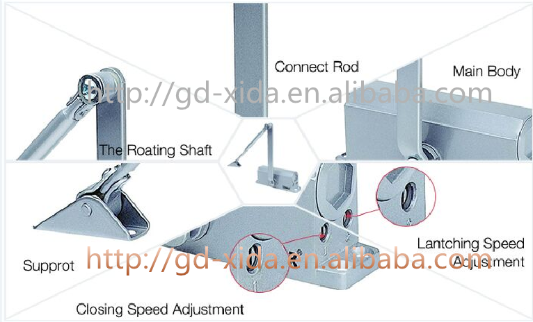 Aluminum adjust automatic door closer outdoordoor closer tension adjustment  sc 1 st  Alibaba & Aluminum Adjust Automatic Door Closer OutdoorDoor Closer Tension ...