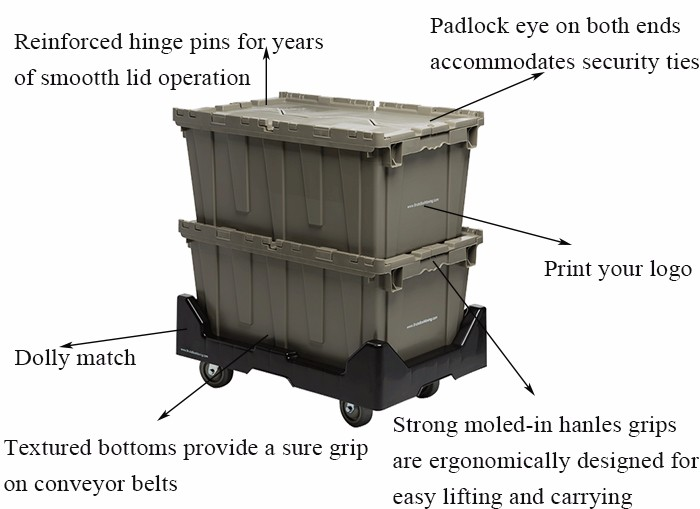 Plastic Dollies | Heavy Duty Plastic Storage Crates & Bins