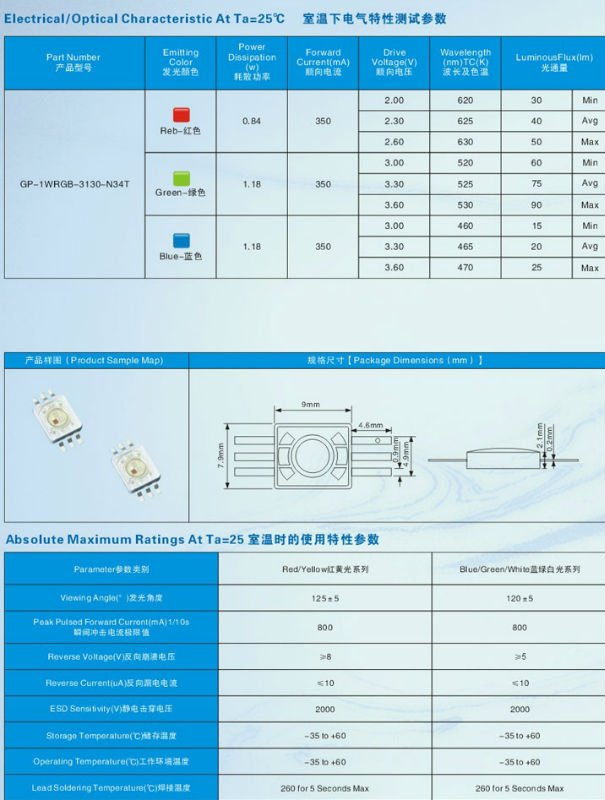 5w led diodes from Shenzhen Manufacturer