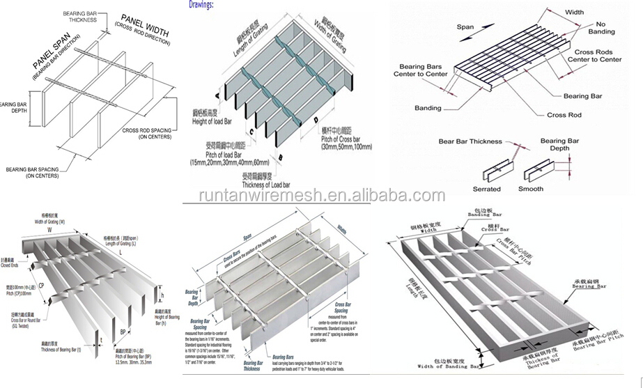 plain galvanized style steel grating weight per square meter, View steel  grating weight per square meter, Runtan Product Details from Anping Runtan