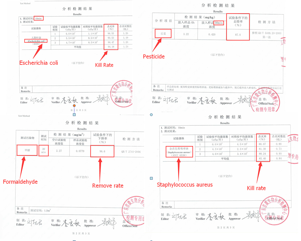 Individual Income Tax for Expats in China
