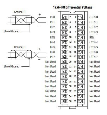 Allen bradley plc programming 1756 if8 analog input module with best allen bradley plc programming 1756 if8 analog input module with best price cheapraybanclubmaster Choice Image