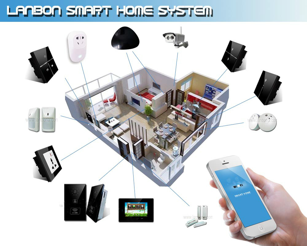 Newest Electrical Smart Switch Wifi Switch Smart Home System Beyond ...