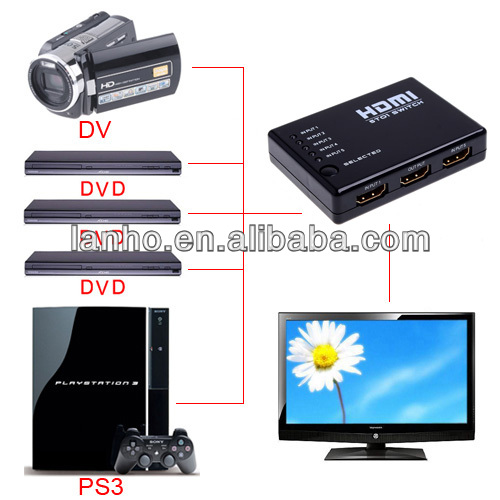 5 Port Mini HD Switch Switcher 1080P Video Splitter with IR Remote For DVD PS3