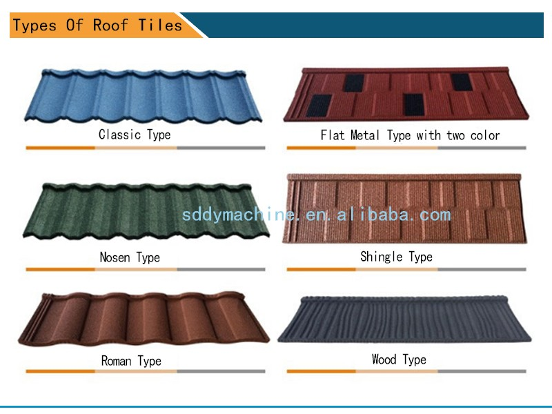 Roofing types philippines color stone coated metal roof for Roof type names