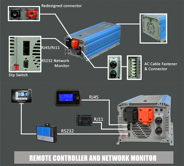 Watch as well Watch besides Arduino Solar Panel Tracker moreover Sharp DTH HD Dish TV 4 Port LNB Tata Sky Airtel Videocon Free 2 Air in addition Introduction Solar Photovoltaic Electric Power. on solar battery connection diagram