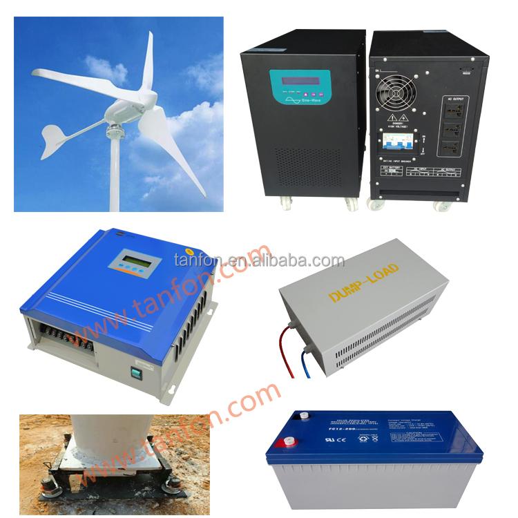 China Wind Turbines Energy, China Wind Turbines Energy