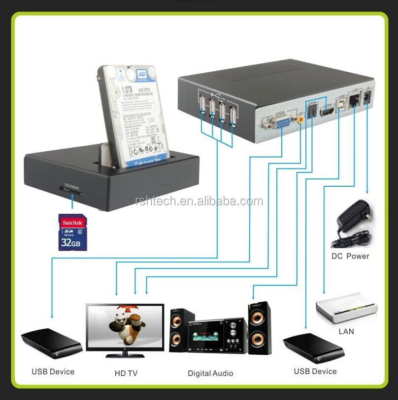 Dual core Android 4 2 smart tv box hdd media player, Supports goolge
