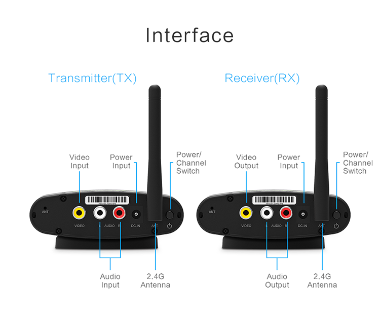 PAKITE Hot Selling Wireless Audio Video Sender 2.4G RCA Wireless Transmitter and Receiver 150M [ PAT-335 ]