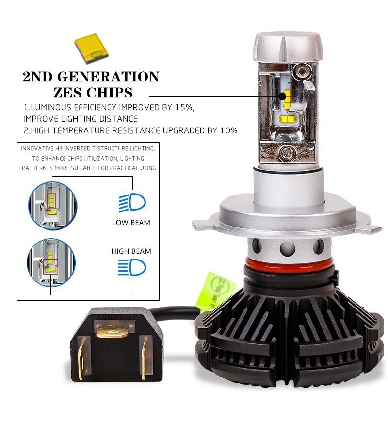 Luminous X3 led headlight h7 r4 led headlight h7 led canbus headlamp