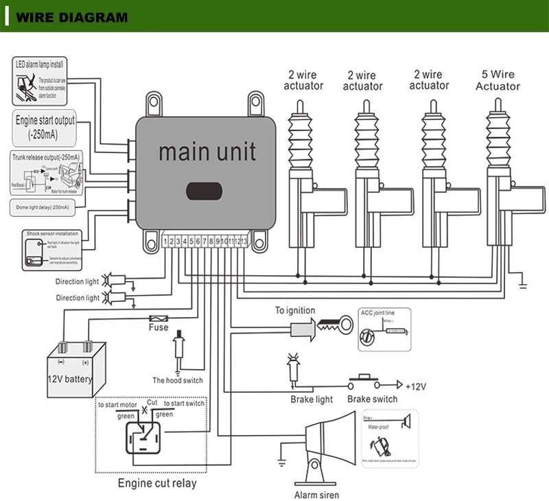 [QNCB_7524]  DIAGRAM] Evs Car Alarm Wiring Diagram 2 FULL Version HD Quality Diagram 2 -  PINBALLDATABASE.CONSERVATOIRE-CHANTERIE.FR | Car Alarm Wiring Diagram Pdf |  | pinballdatabase.conservatoire-chanterie.fr
