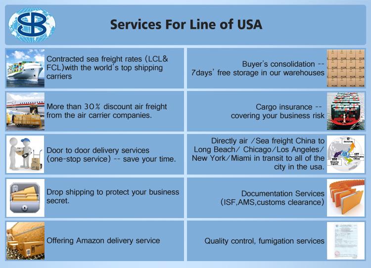 International Freight Forwarding Companies In Usa