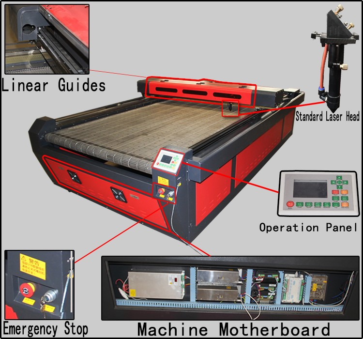 New! 100w 130w 150w RECI Co2 Cnc Laser Cutting Machine 1600mm*2500mm with CE FDA easy and simple to handle