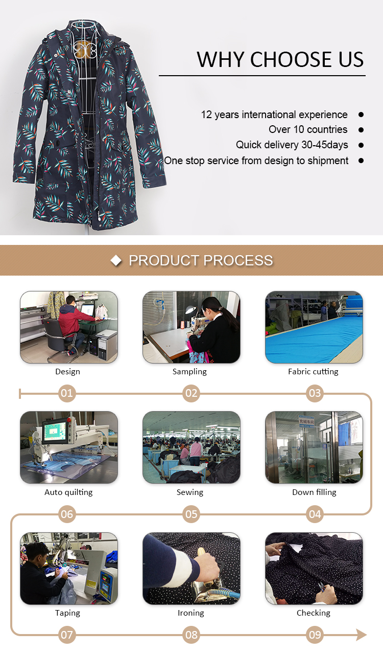 Hot sale Custom printing light weight winter windproof long jacket women