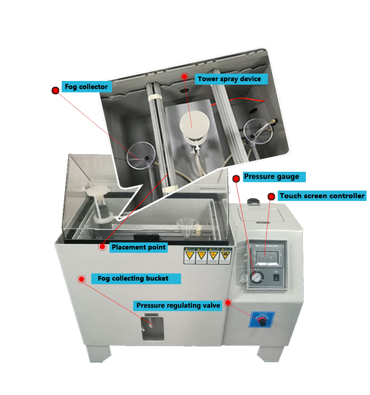 Economical Salt Spray Environmental Test Chamber salt spray test machine price