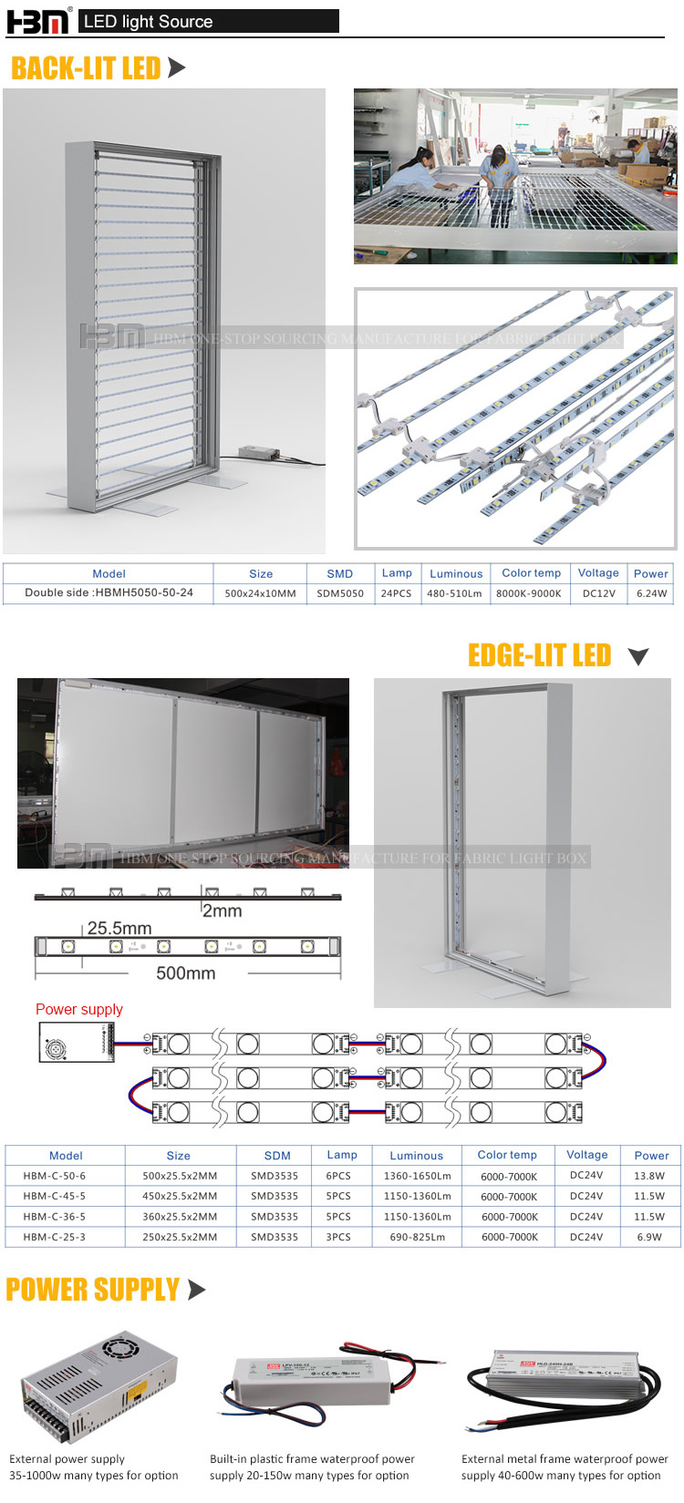 guangzhou aluminum extrusion double sided  frame printing fabric panel exhibition advertising stand light box