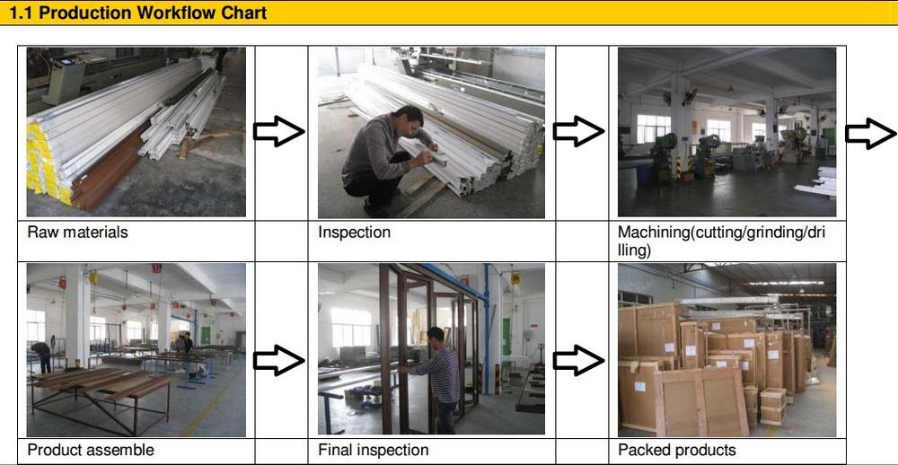 China Suppliers Aluminium Profile Security Door Glass Door Shop ...