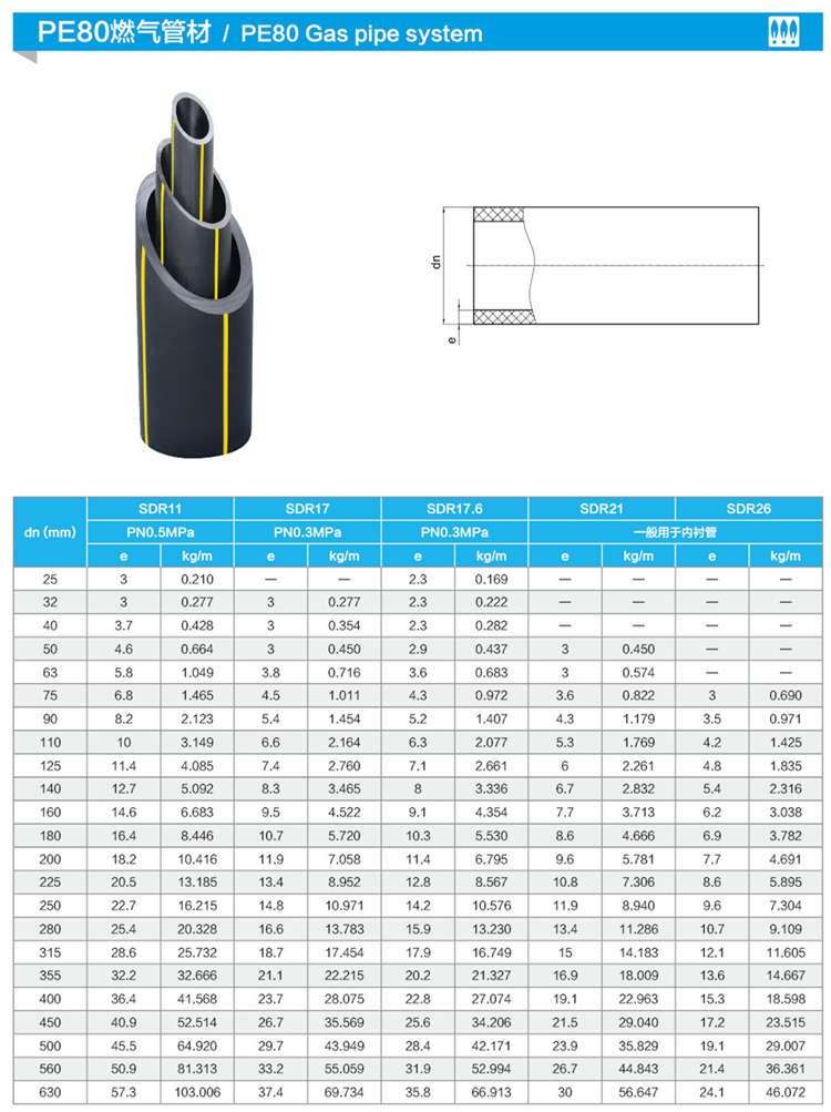 PE100 hdpe pipe fittings price list black large Diameter size sdr 11 17 21 gas hdpe pipe