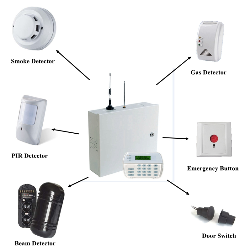 home alarm laser fence security system