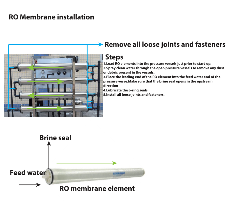 product-Ocpuritech-1000liter per hourReverse Osmosis System MachineDrinking Water Plant-img-2