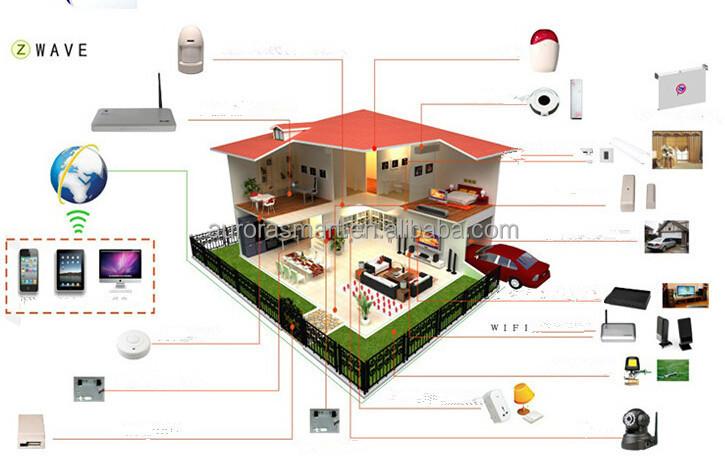 alta tecnologia smart home gateway zwave automa o residencial controles remotos id do produto. Black Bedroom Furniture Sets. Home Design Ideas