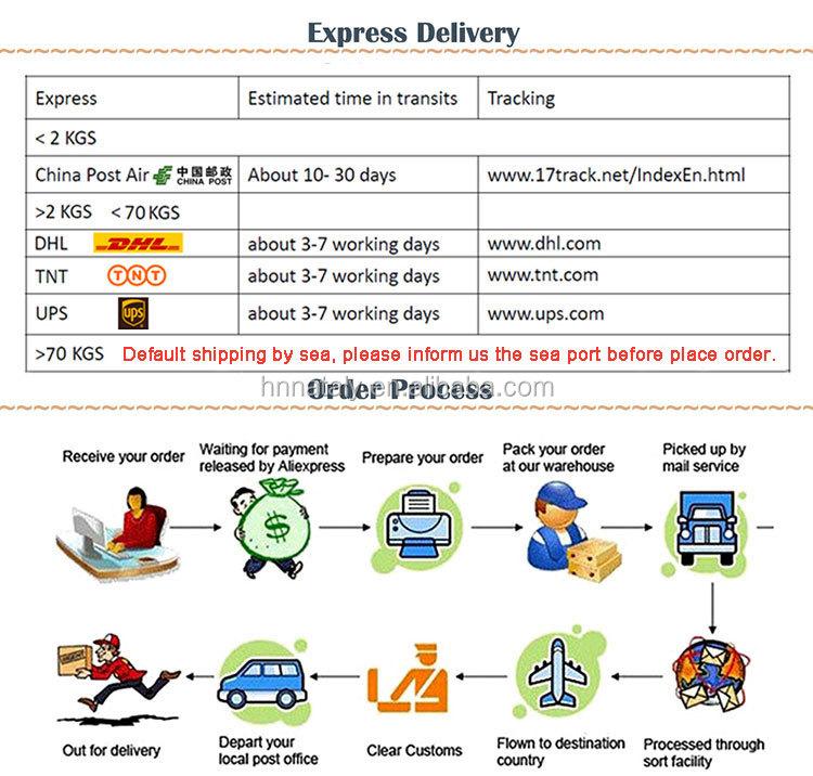 Высокоскоростной широкоформатный цифровой принтер для фольги горячего shipping-way.jpg