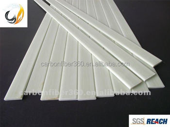 Fiberglass Reinforced Plastic Strip Thermal Insulation