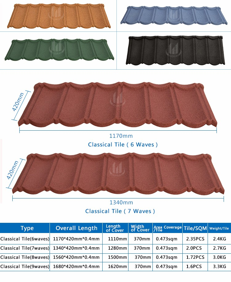 China good quality metal material stone coated curved roof for Types of roofing materials and cost