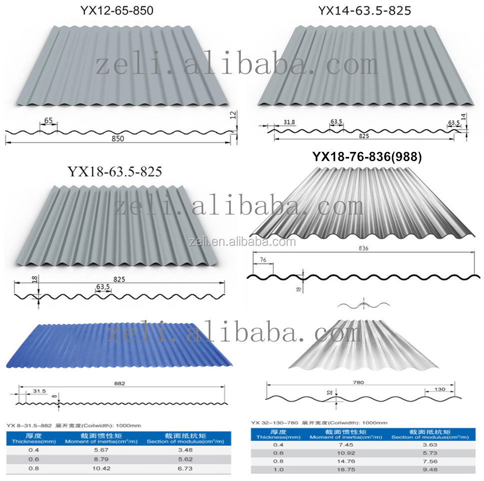 Corrugated Stainless Steel Roofing Sheet Gi Metal Roof