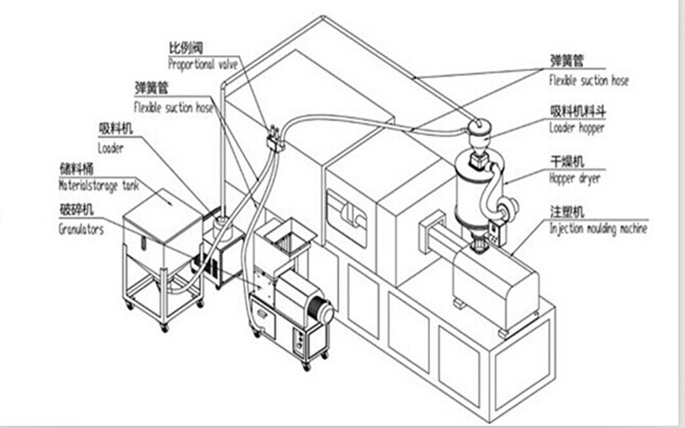 drying machine drawing. plastic dryer/plastic hopper dryer machine drying drawing d