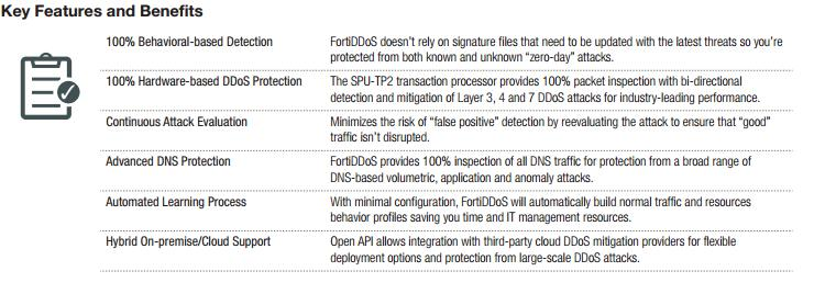 FDD-900B Fortinet DDoS Attack Mitigation Appliances FortiDDoS-900B