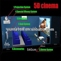 4d 5d cinema from Yunfa Gungzhou Top manufacturer