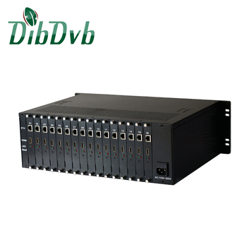Multi protocols H264 HTTP RTMP RTSP UDP HLS transcoder up to 32 channels