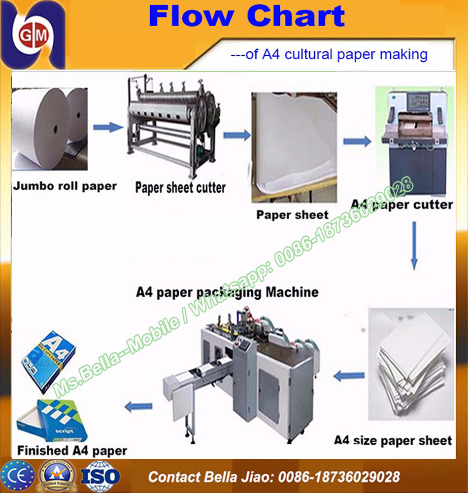 Small machines for home business a4 copy copier printing paper 80gsm take recycled waste paper as raw material for example geenschuldenfo Images