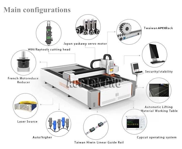 Main configurations.jpg