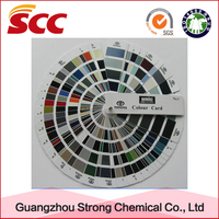 High Gloss fast drying UV varnish