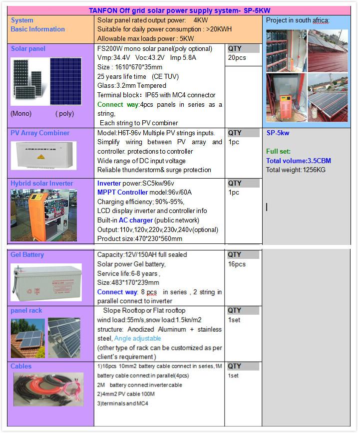 diy 1kw 2kw 3kw solar power home kits solar panel price 3000w 5000w 6kw