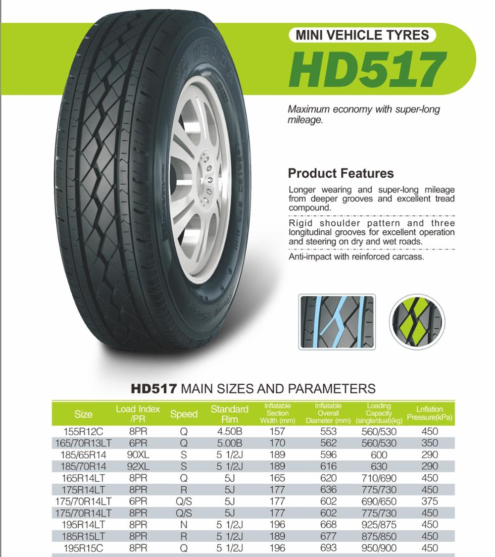 4b3a5369059b6e germany car tyre manufacturer 185 195 r14 r15 r16 sales agents wanted  worldwide hot sale