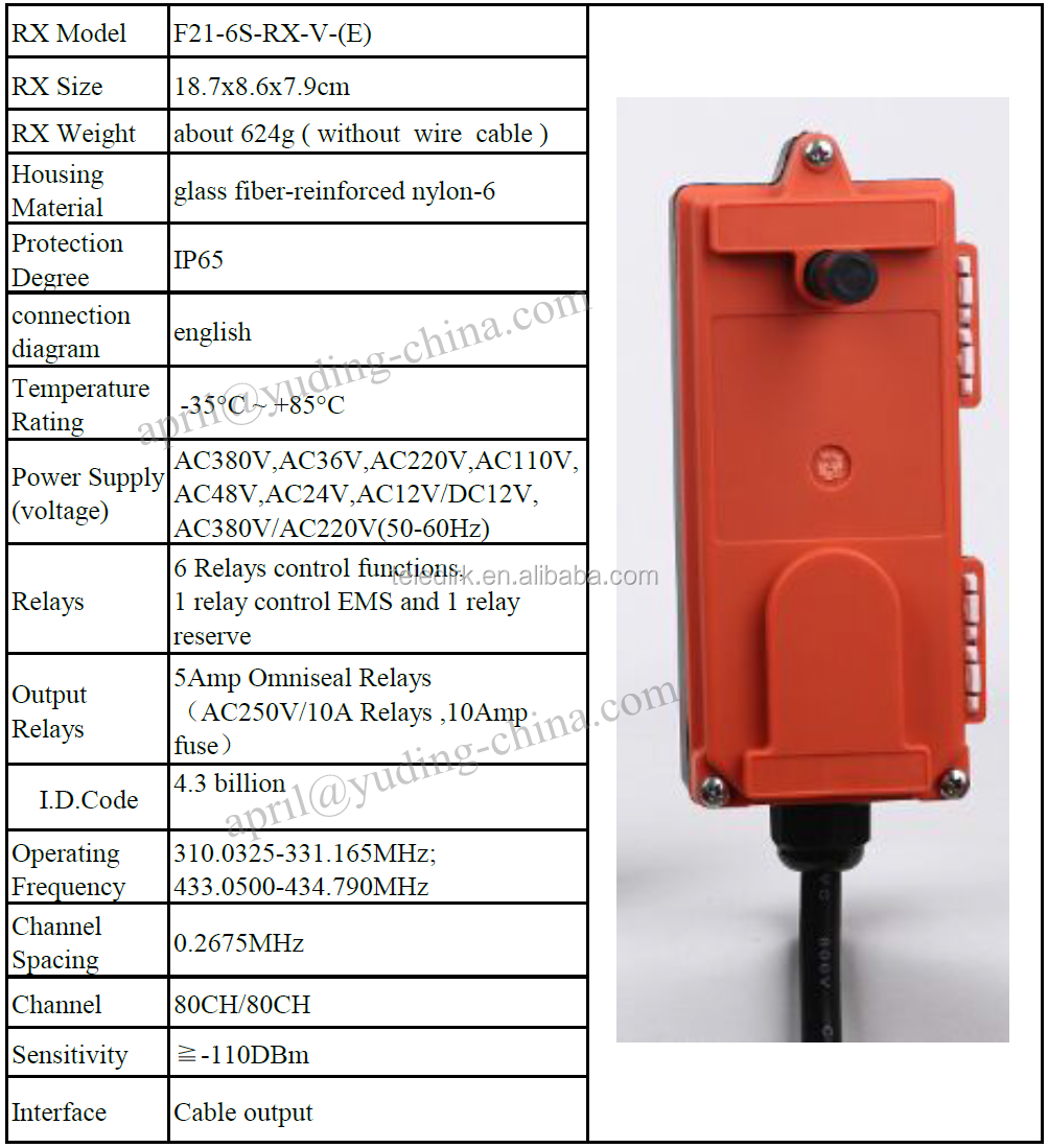 Radio Remote Control Rc Transmitter Receiver Radio Remote Control Grab