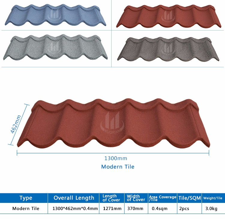 Factory Shingles Zinc Roofing Monier Concrete French Synthetic Spanish  Steel Stone Coated Roof Tiles,Roof