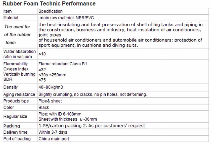 rubber  foam   technical  data.jpg