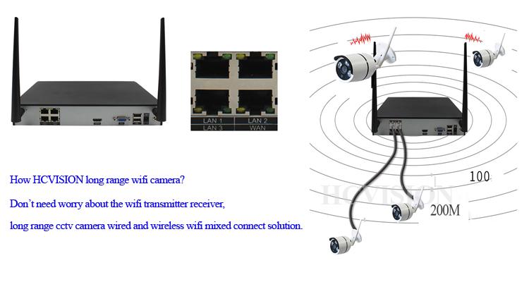 P ip wireless wired macchina fotografica di trasporto