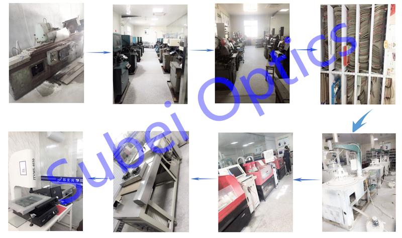 Comprar produtos chineses em linha LB11 lente de vidro verde